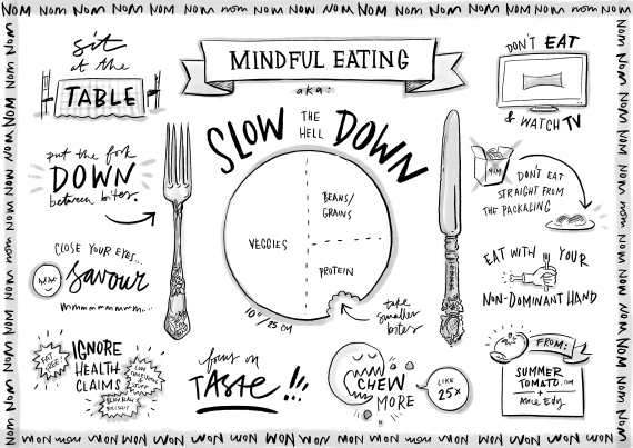 Mindful-Eating-Placemat